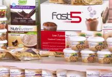 Cost Nutrisystem Reviews - Advanced Diets CORE Plan